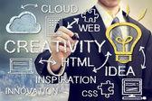 Kreativitet och cloud computing koncept — Stockfoto