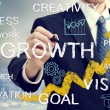 Business man with concepts representing growth, and success — Stock Photo