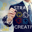 Businessman with concetps of strategy and creativity — Stock Photo
