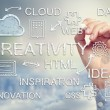 Stock Photo: Cloud Computing Diagram with Concepts of Creativity and Innovation