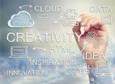 Cloud Computing Diagram with Concepts of Creativity and Innovation — Stockfoto