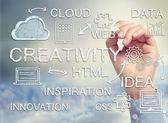 Schéma informatique nuage avec les concepts de créativité et d'innovation — Photo