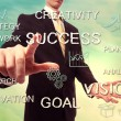 Success and creativity concept with businessman — Стоковая фотография