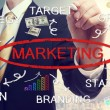 Businessman drawing marketing concept diagram — Stock Photo