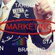 Businessman drawing marketing concept diagram — Stock Photo #38728691