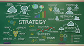 Strategy concepts on chalk board — Stock Photo