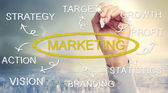Marketing concept diagram — Foto Stock