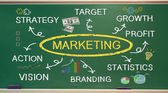 Marketing concept diagram — Photo