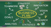 Business plan concepts — Stock Photo