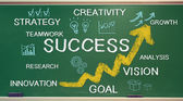 Success texts and cartoon on chalk board — Stockfoto