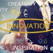 Businessman with business innovation concept — Foto Stock
