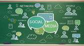 Social media texts and cartoon on chalk board — Stock Photo