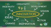 Conceito de inovação de negócios na lousa verde — Fotografia Stock