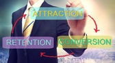 Attraction, Conversion, Retention Business Concept — Stock Photo