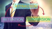 Attraction, Conversion, Retention Business Concept — Stock Photo