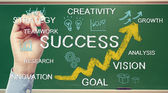 Business success concept on chalkboard — Foto Stock