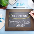 Success flow chart sketched on chalkboard — Stock Photo #50834989