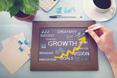 Growth concepts drawn on chalkboard — Stock Photo