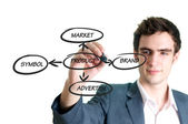 Product marketing concept — Zdjęcie stockowe