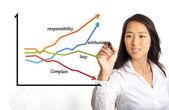 Business woman Drawing motivation chart — Stock Photo