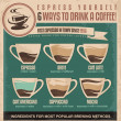 Stock Vector: Vintage espresso ingredients guide coffee poster design