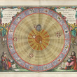 Astronomical chart — Stock Photo #20076507