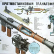 Soviet Army weapon poster - Stock Photo