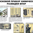 Постер, плакат: Soviet military set for chemical weapon check