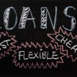 Loans Advertising Sign — Stock Photo #32537125