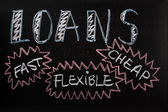 Loans Advertising Sign — Stock Photo