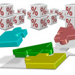 Interest rates and house mortgage - Stock Photo