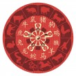 Chinese Zodiac Wheel — Stock Vector
