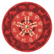 Chinese Zodiac Wheel - Image vectorielle