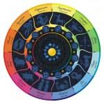 Zodiac Wheel — Stock Vector