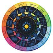 Roda do zodíaco — Vetorial Stock