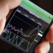 Stock Photo: Foreign exchange market chart at smart phone