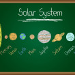 Solar System on chalkboard on chalkboard — Stock Vector #15821567