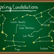 Stock Vector: Spring Constellations on chalkboard