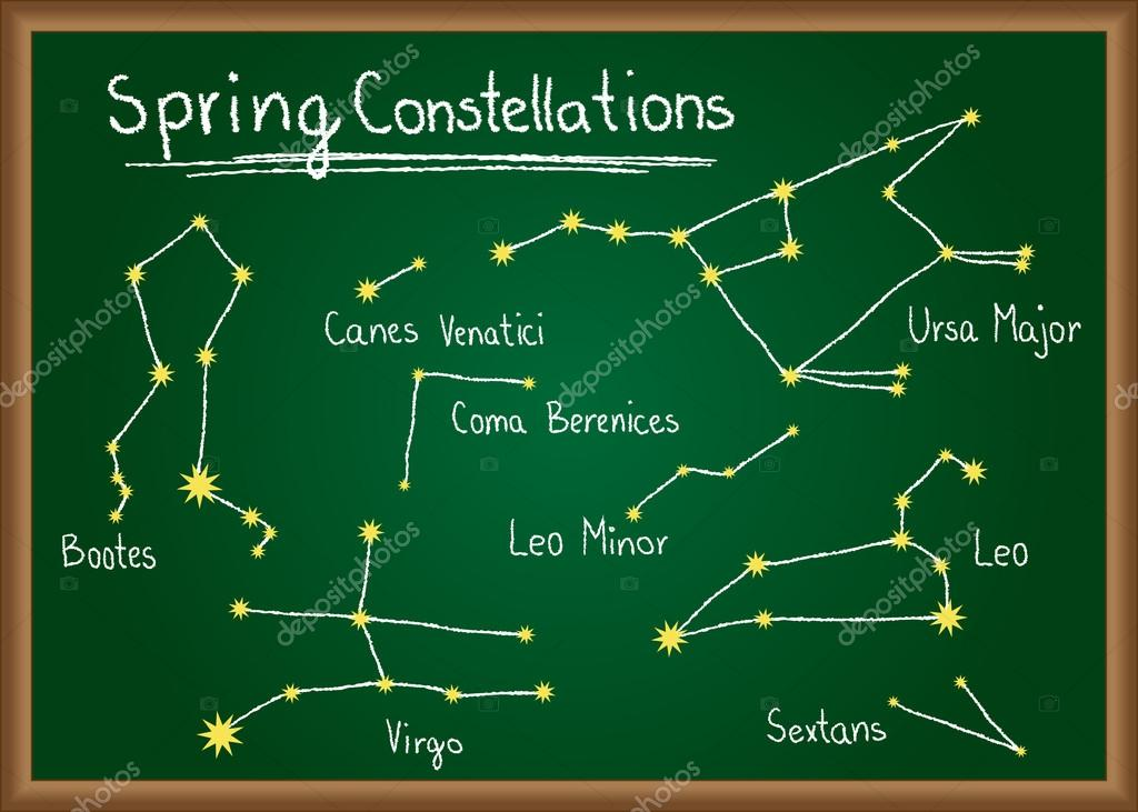 Spring Constellations Spring constellations on