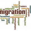 Immigration Word Cloud — Stock Photo #19552921