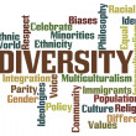 Diversity Word Cloud — Stock Photo #49000183