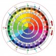Complementary color wheel for vector artists - Stock vektor