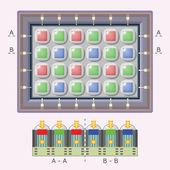 Digital camera sensor - schematic view — Stock Vector