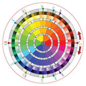 Complementary color wheel for vector artists — Stock Vector