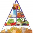 Food pyramid - Stok Vektör