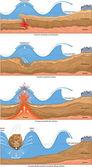 Tsunami waves — Stock Vector