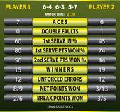 Tennis scoreboard — Stock Vector