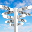 Education Signpost — Stock Photo