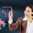 Business woman showing solution concept , Creative drawing busin — Stock Photo #38838693