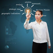 Business woman showing solution concept , Creative drawing busin — Stock Photo